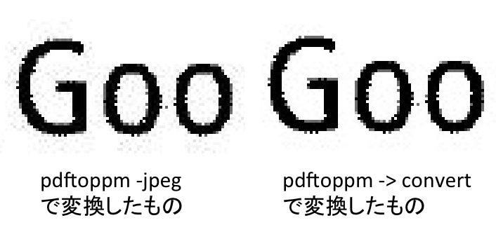 Macで複数ページのpdfを一括でjpegにコマンドラインで変換する
